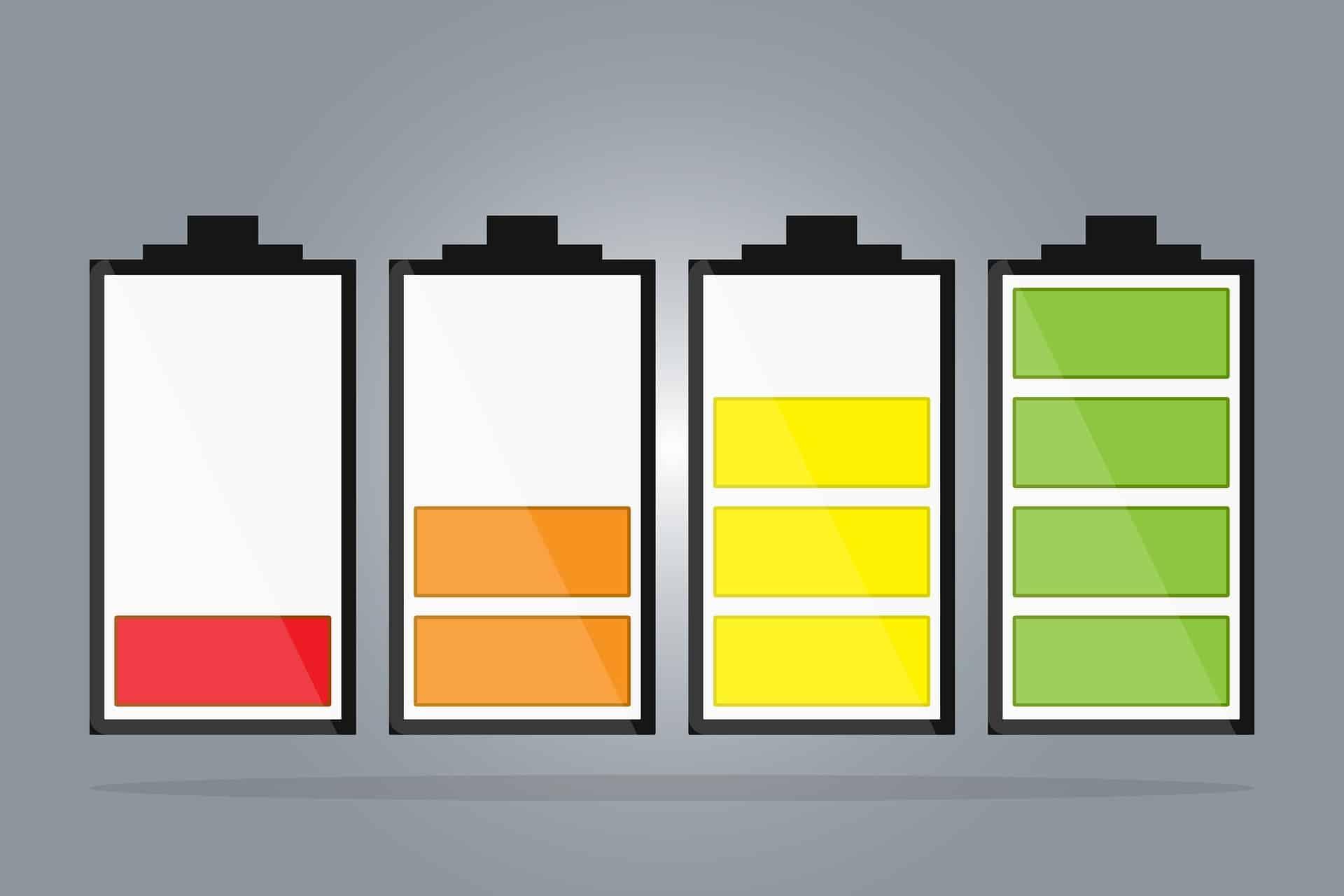 Décryptage du projet de règlement européen sur les batteries